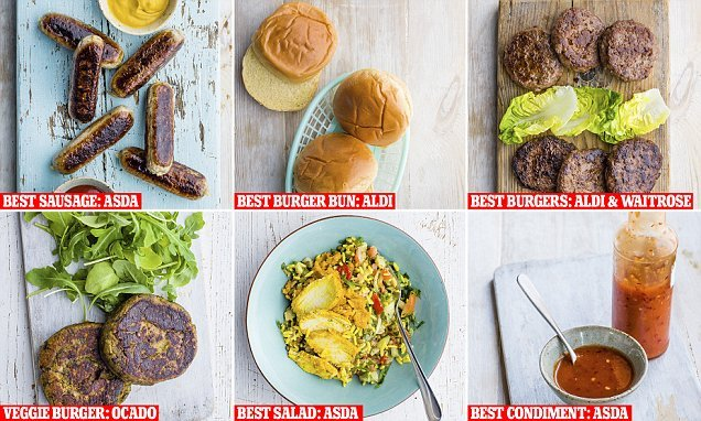 Blind taste test reveals the best buys for your summer barbecue