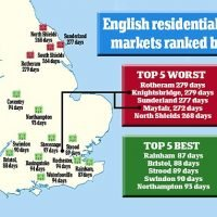 Rotherham and Knightsbridge the worst places to sell house in the UK