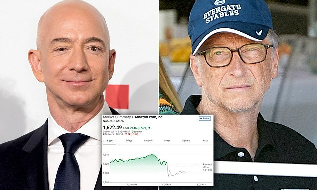 Amazon CEO Jeff Bezos becomes the richest man in modern history