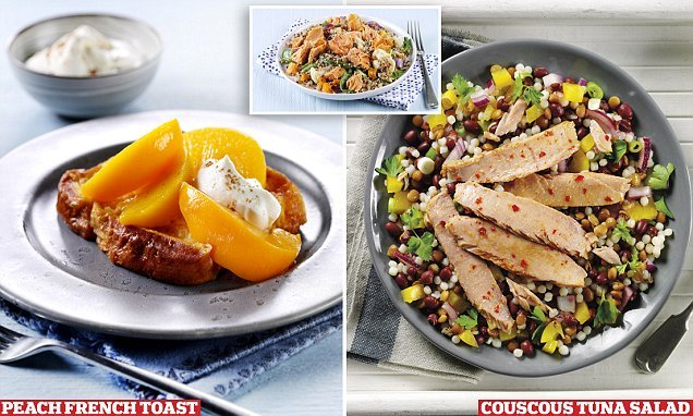 Could you tell these dishes came from a tin?