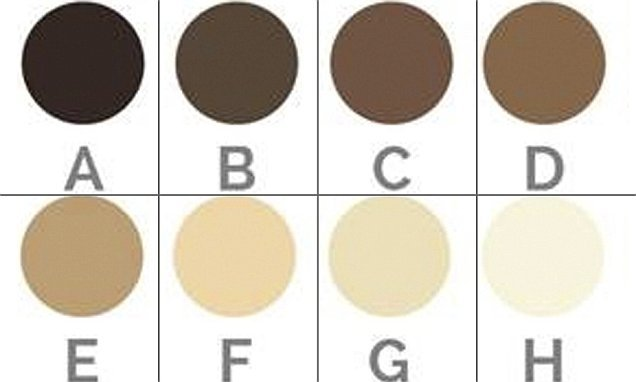 Tea colour chart reveals the cuppa most Brits prefer