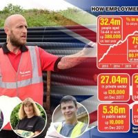 We meet workers who lead the charge in getting Britain back to work and defy Brexit doom-mongers