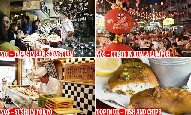 The top 500 food experiences ranked by Lonely Planet