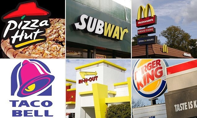 Revealed: Why so many fast food chain logos contain bright yellow