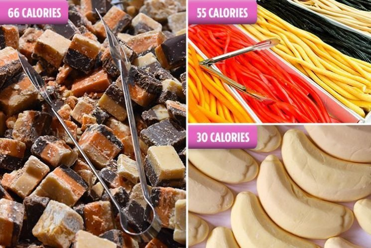 Pick and mix sweets ranked in order of calories – and it's good news for those who love foam bananas