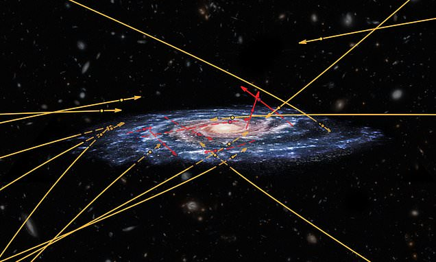 Gaia telescope reveals 13 strange stars coming into the Milky Way