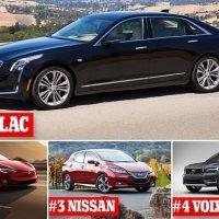 Best semi autonomous car is NOT a Tesla, Consumer Reports says
