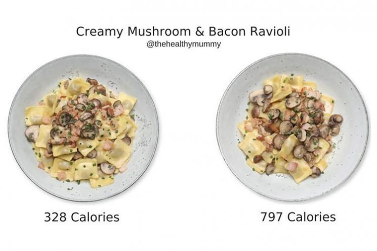 Why one of these two nearly identical meals is almost DOUBLE the calories