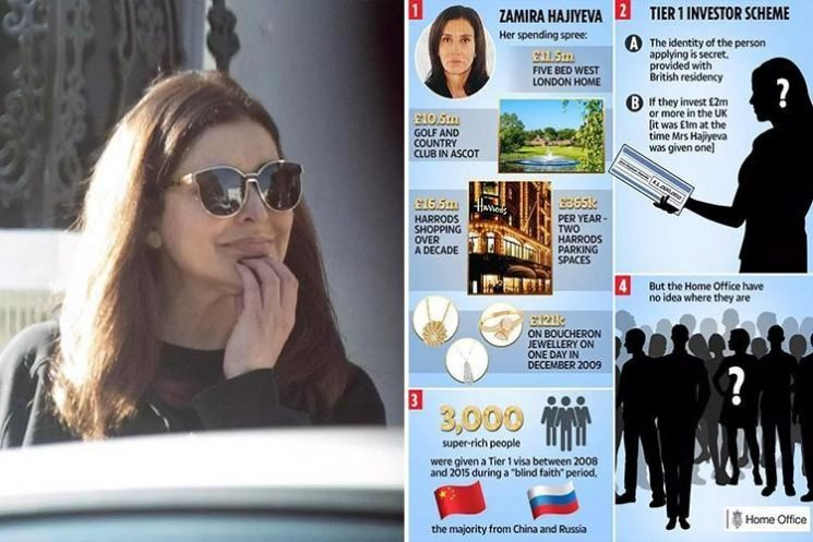 Home Office admits it has NO IDEA where 3,000 'McMafia' foreigners are after jailed banker's wife who blew £16m of 'stolen cash' at Harrods is revealed