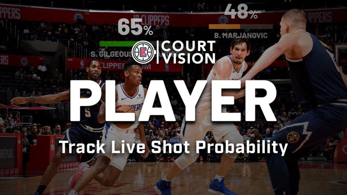 Steve Ballmer Aims to Reinvent Watching Sports on TV with Clippers CourtVision