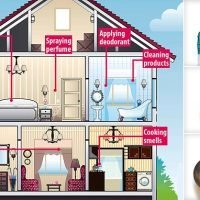What's secretly polluting the air inside YOUR home?