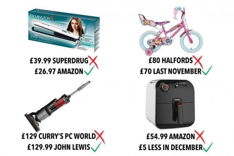 Black Friday 2018 — We name and shame the worst discounts on the market and how to get an even lower price