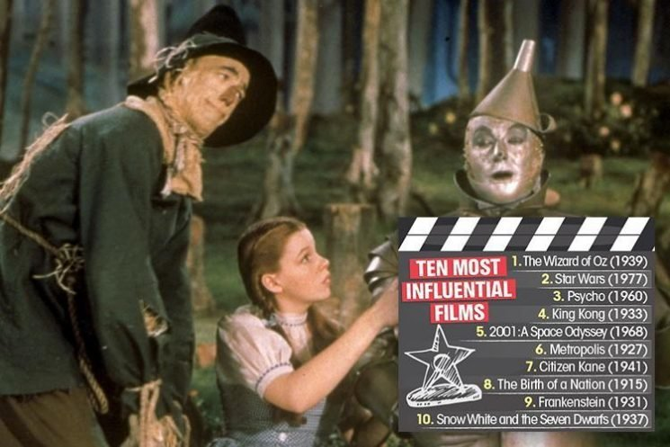 The Wizard of Oz is 'the most influential film of all time' — ahead of Star Wars and Psycho, scientists say