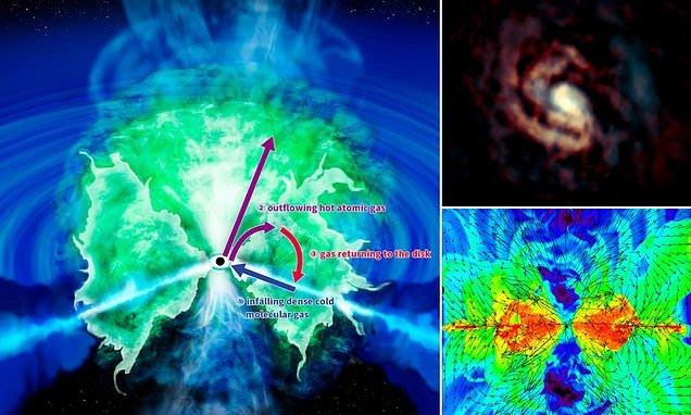 What black holes look like: Astronomers say they act like 'fountains'