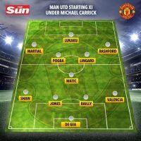 How Manchester United will look under new boss Michael Carrick