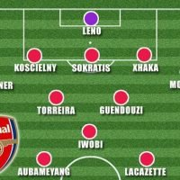 Arsenal team news: Gunners face defensive crisis with five stars ruled out