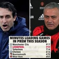 Shock stats reveal Man Utd and Arsenal have been winning for fewer minutes than West Ham and Brighton this season