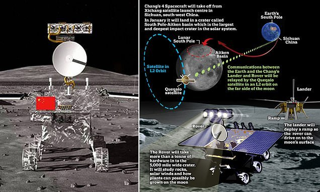 Chinese spacecraft could touch down on dark side of the moon TONIGHT