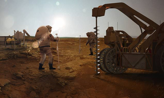 Water wells drilled into Martian ice could help man survive
