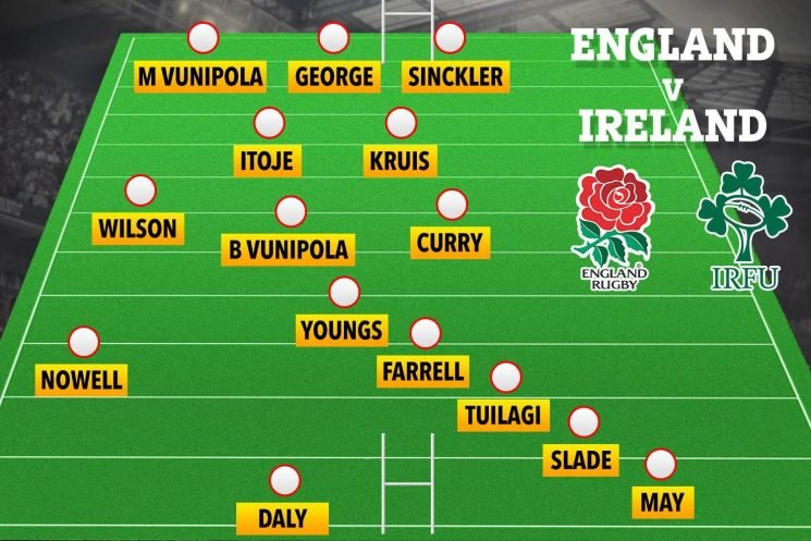 England name team for massive Ireland Six Nations clash as Farrell, Daly and Tuilagi start