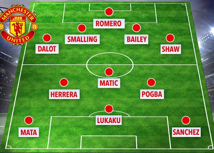 How Man Utd could line up vs Chelsea tonight with Solskjaer without Martial and Lingard