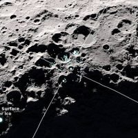 Liquid water is HOPPING around the surface of the moon surface