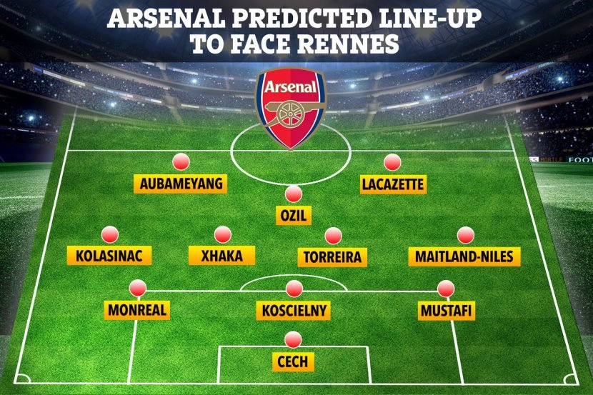 Arsenal vs Rennes: Live stream, what TV channel, kick off time and team news for Europa League