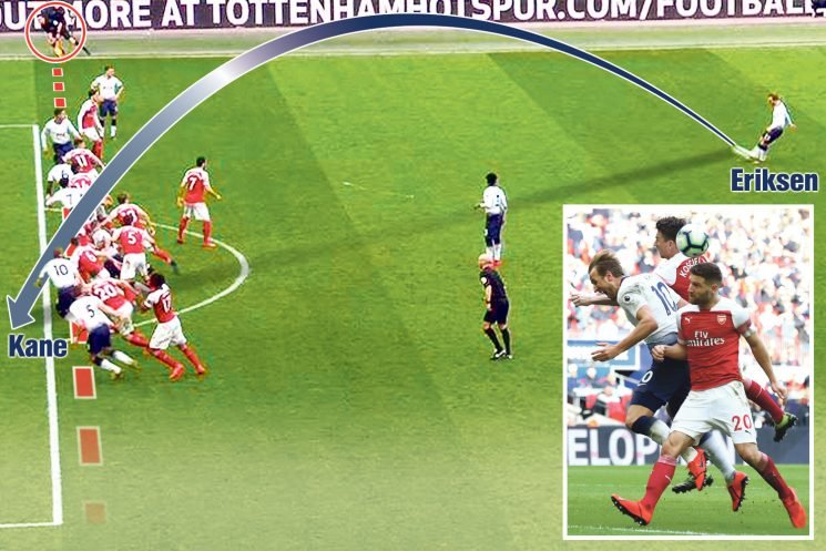 Kane penalty shows the offside rule is a mess and urgently needs simplifying