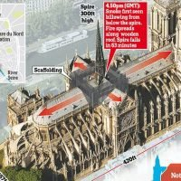 Why the 850-year-old Notre-Dame Cathedral is 'incredibly flammable'