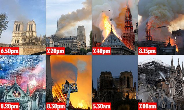 How the Notre Dame fire unfolded: Photos show how inferno took hold